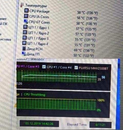 температура ноутбука після чистки системи охолодження