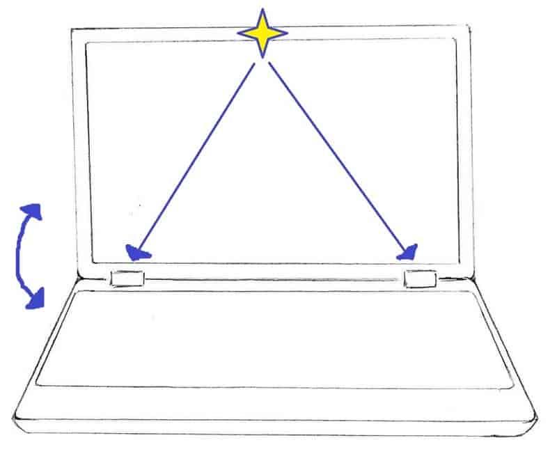 Як правильно відкривати й закривати ноутбук